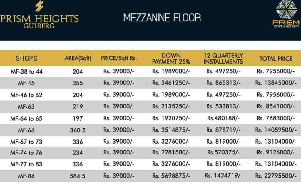 Prism Heights Mezzanine Payment Plan 2