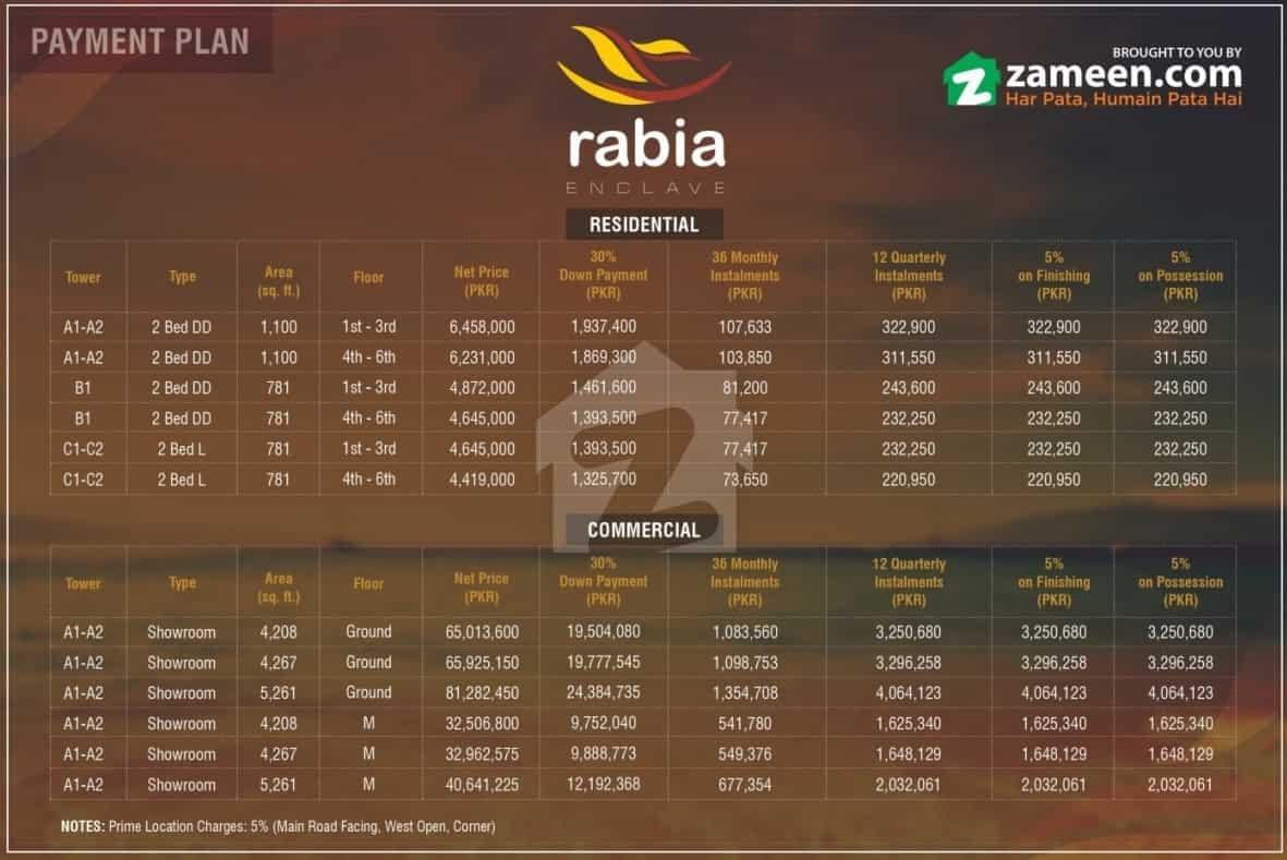Rabia Enclave Payment Plan