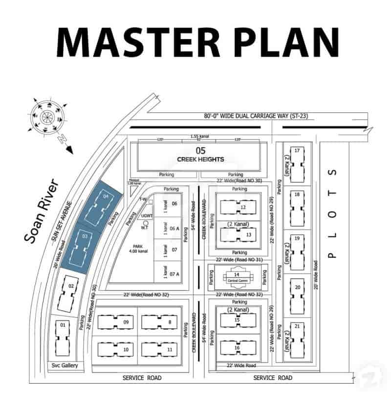River Walk Master Plan