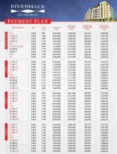 River Walk Payment Plan 1