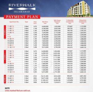 River Walk Payment Plan 2