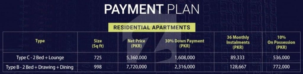 Shaz Residency Payment Plan