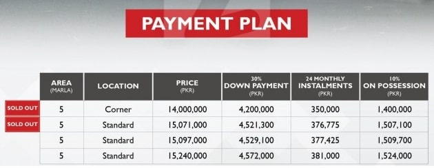 Zameen Ace Homes Payment Plan 01