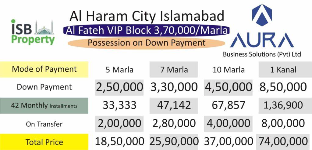 Al Haram City Al Fateh VIP Block Payment Plan
