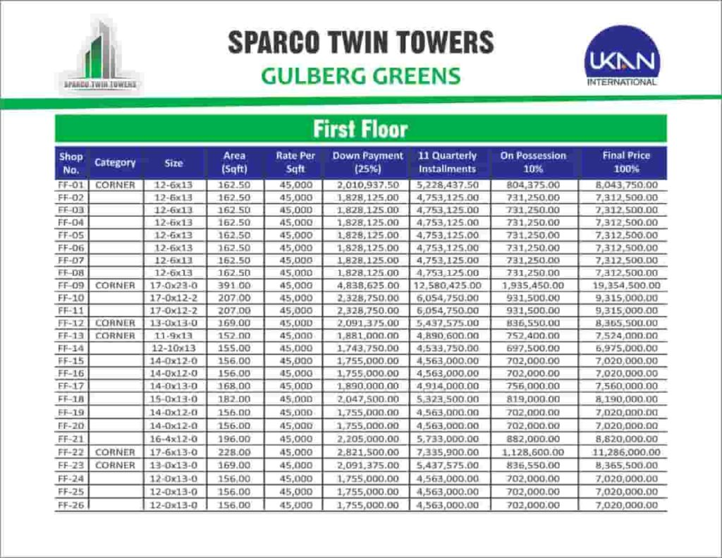 Sparco Twin Towers 1st Floor Payment Plan