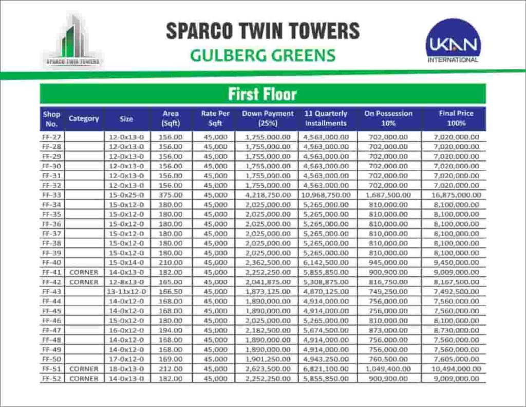 Sparco Twin Towers 1st Floor Payment Plan 2