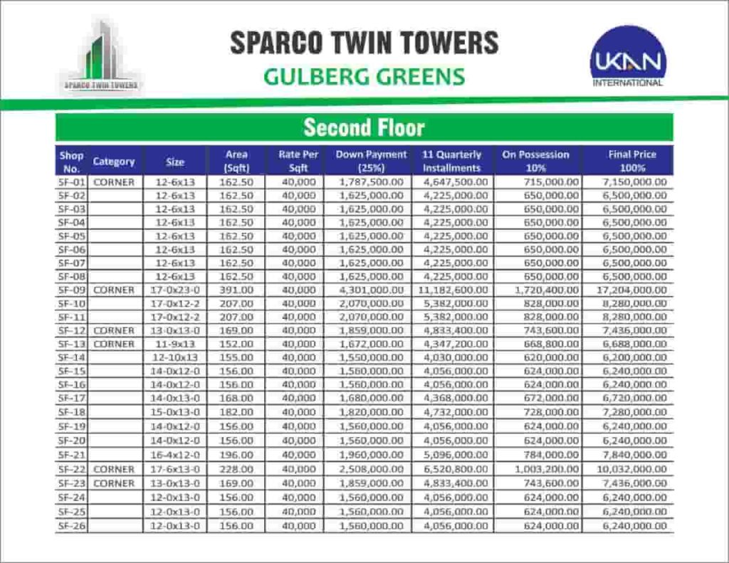 Sparco Twin Towers 2nd Floor Plan