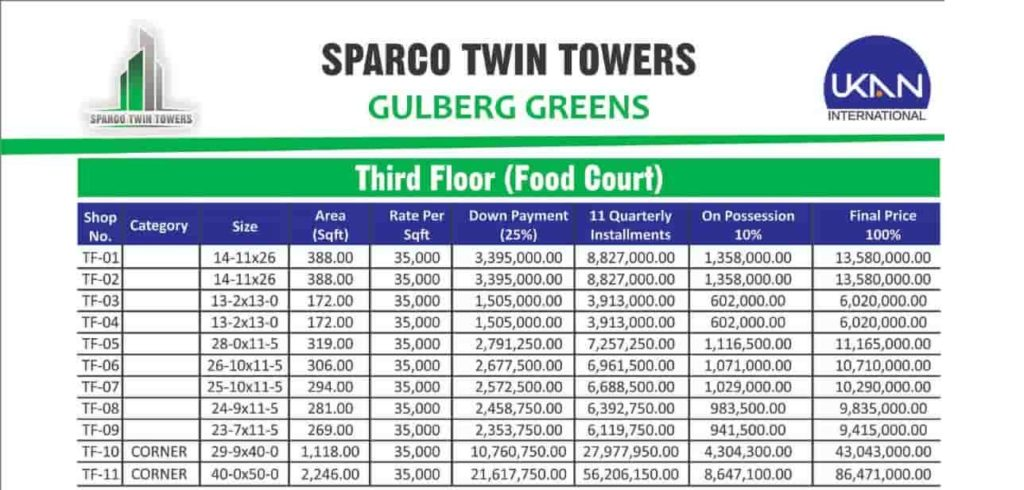 Sparco Twin Towers 3rd Floor Payment Plan