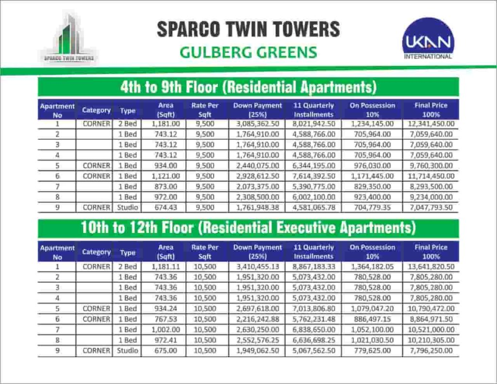 Sparco Twin Towers Apartments Floor Plan