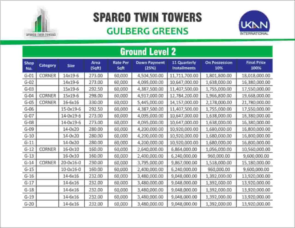 Sparco Twin Towers Ground Floor Payment Plan