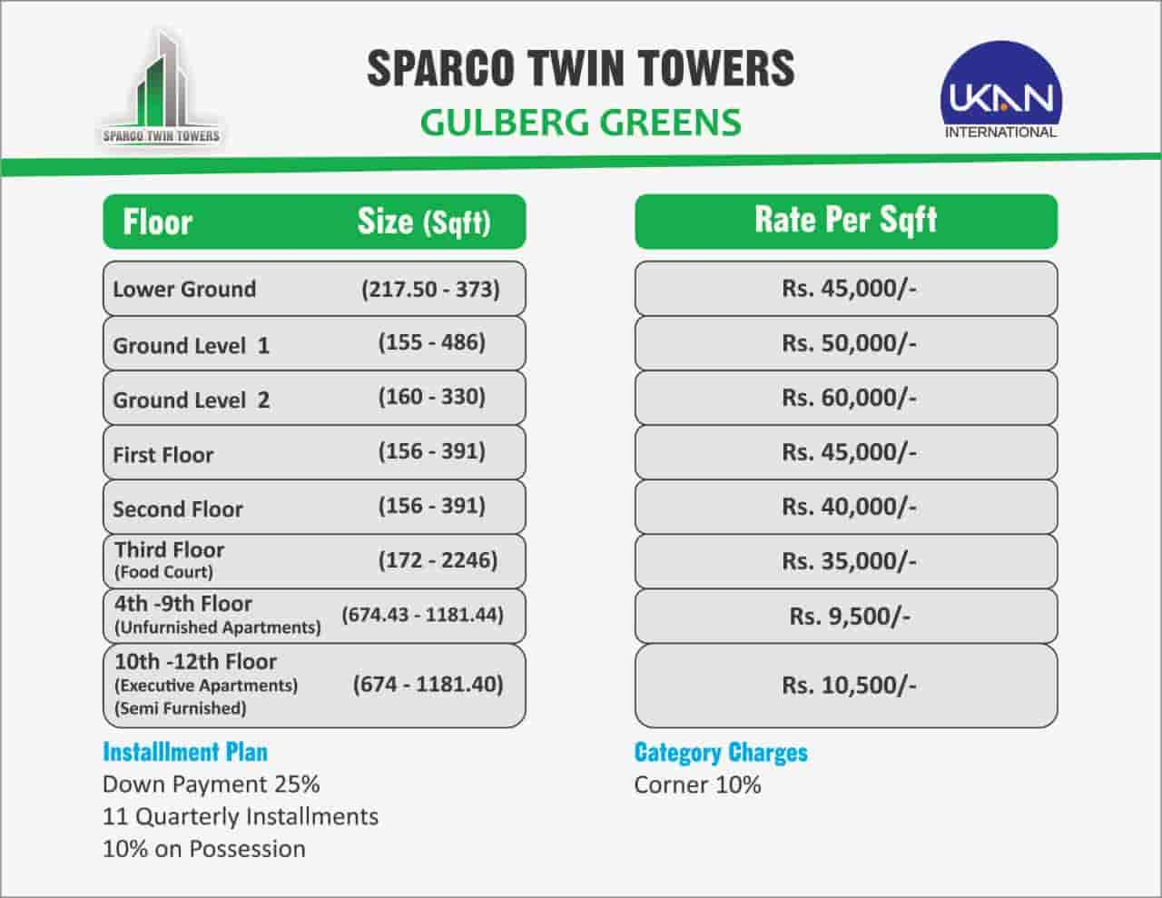 Sparco Twin Towers Installment Plan