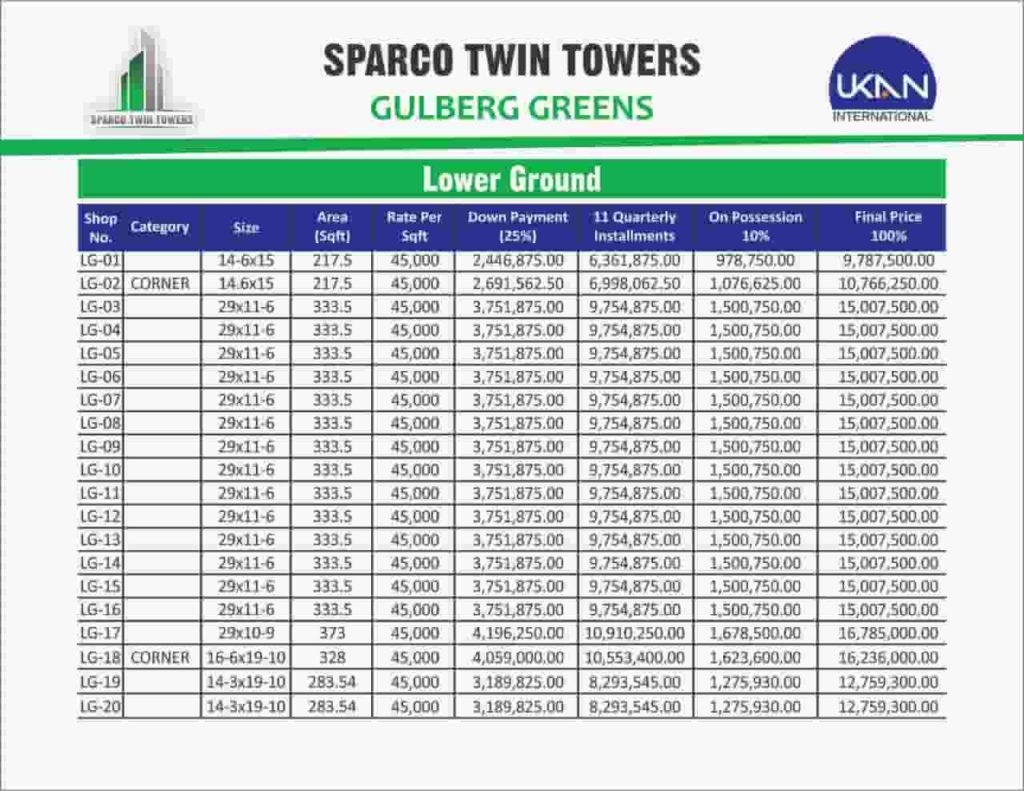 Sparco Twin Towers Lower Ground Floor Plan
