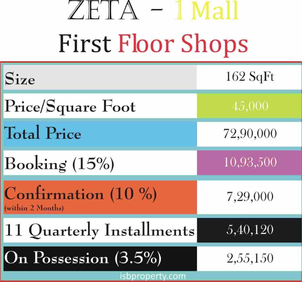 Zeta-1 Mall 1st Floor Payment Plan