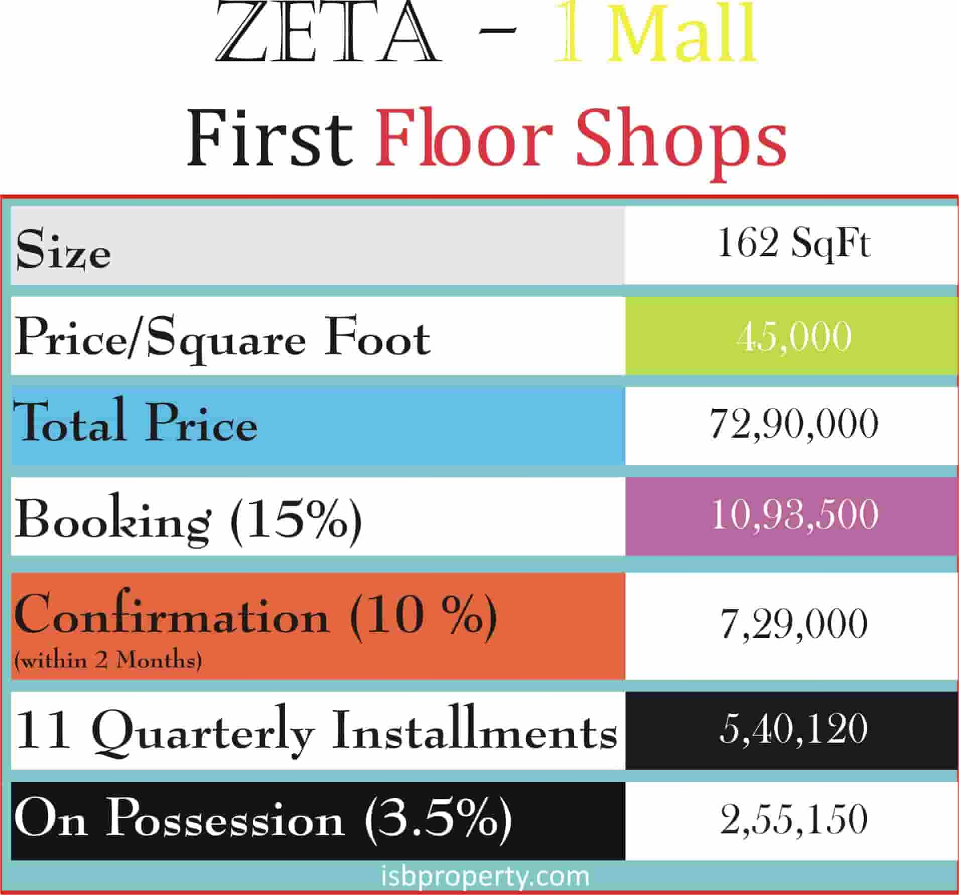 Zeta-1 Mall 1st Floor Payment Plan