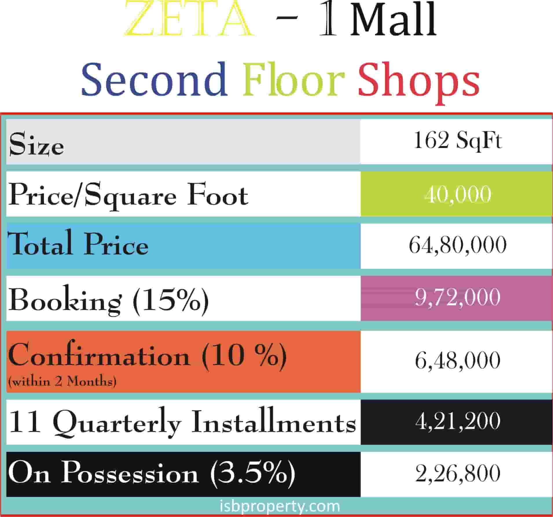 Zeta-1 Mall 2nd Floor Payment Plan