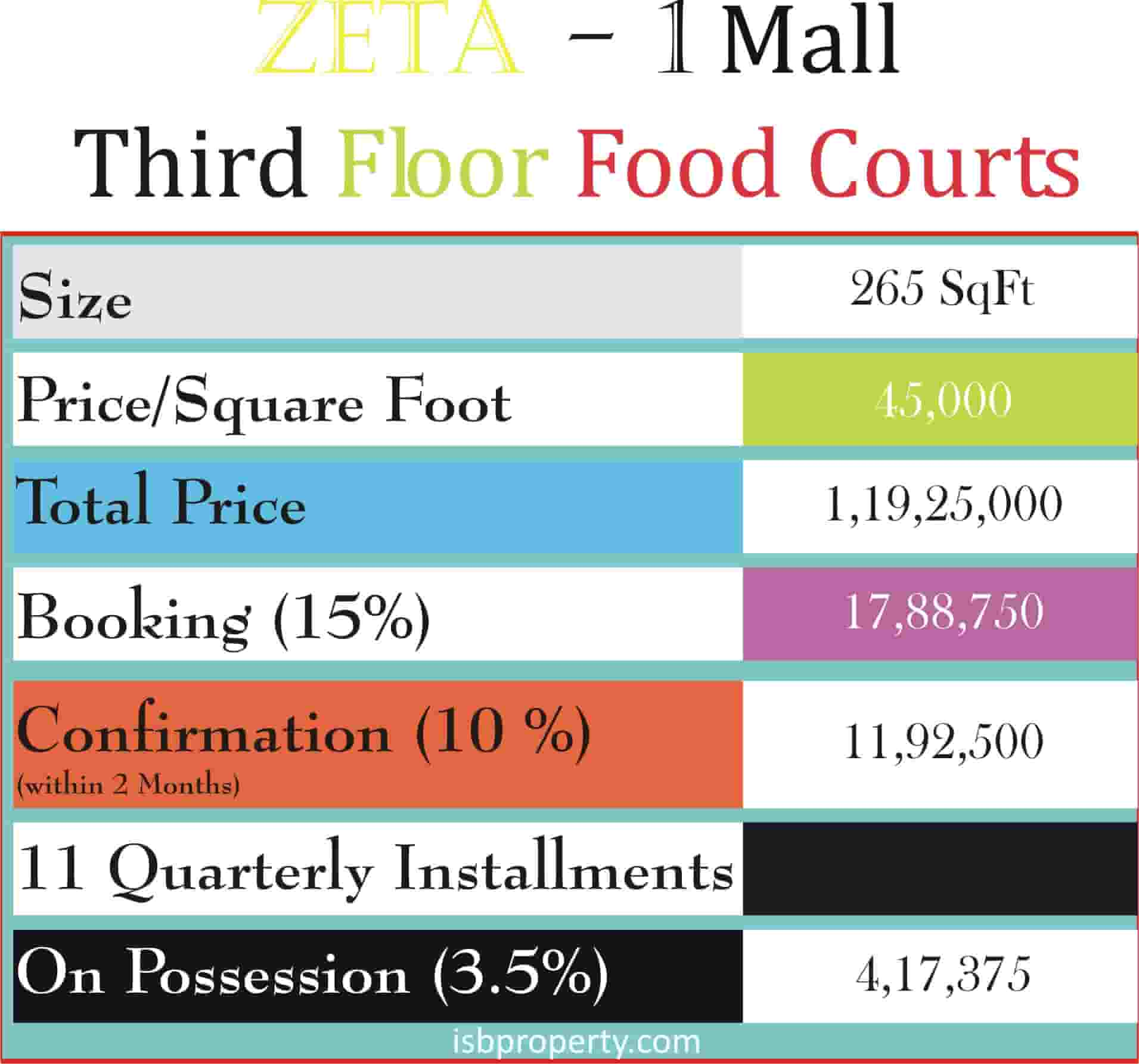 Zeta-1 Mall 3rd Floor Payment Plan