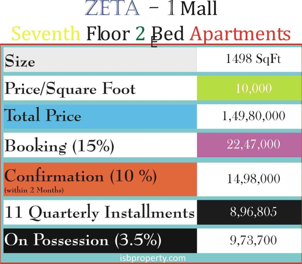 Zeta-1 Mall 7th Floor Apartments Payment Plan