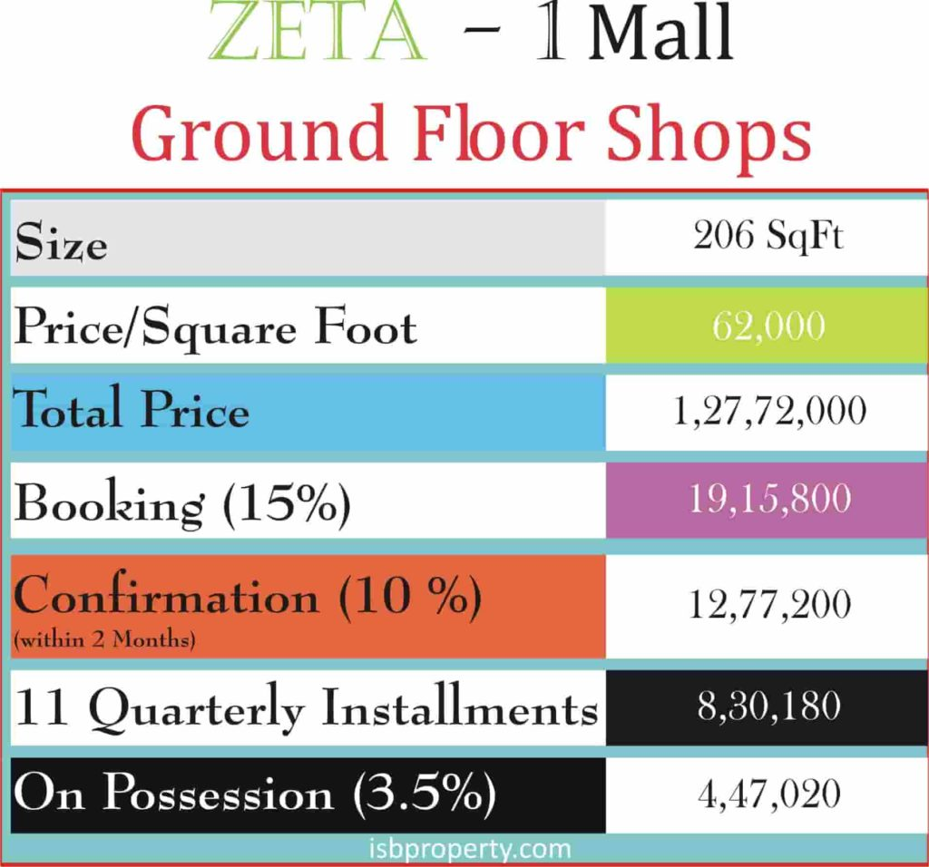 Zeta-1 Mall Ground Floor Payment Plan