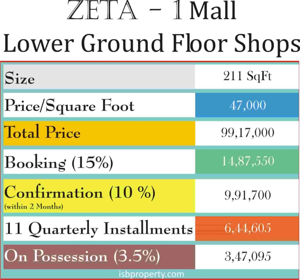 Zeta-1 Mall Lower Ground Payment Plan
