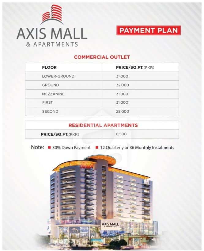 Axis Mall Payment Plan