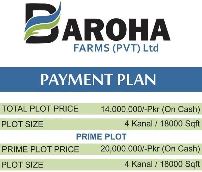 Baroha Price