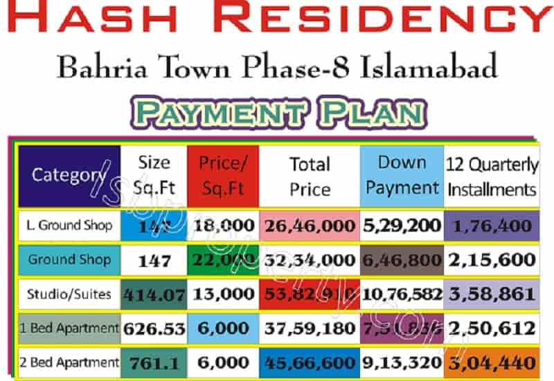 Hash Residency Payment Plan