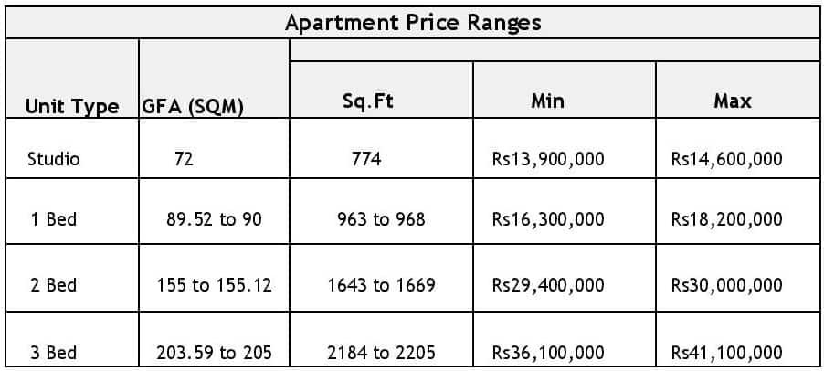 The Heights Eighteen Price Range