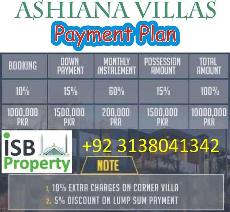Ashiana Villas Payment Plan