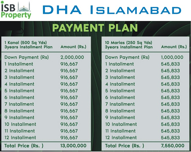 DHA Islamabad Installment Plan Resized
