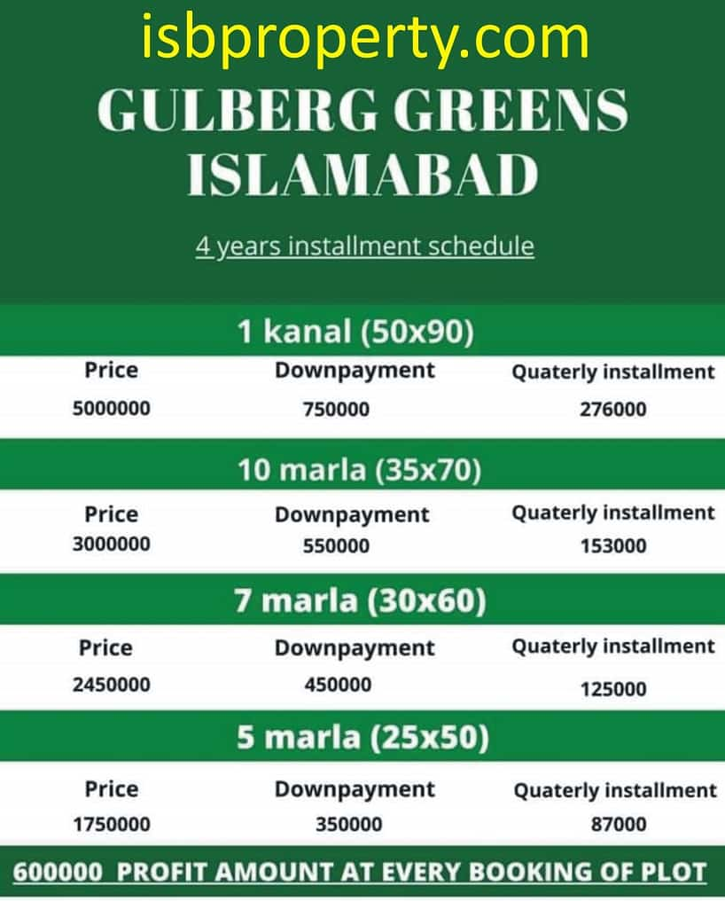 Gulberg Plots Installment Plan