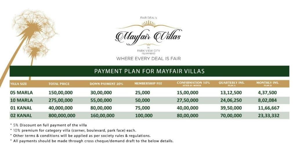 Mayfair Villas Payment Plan