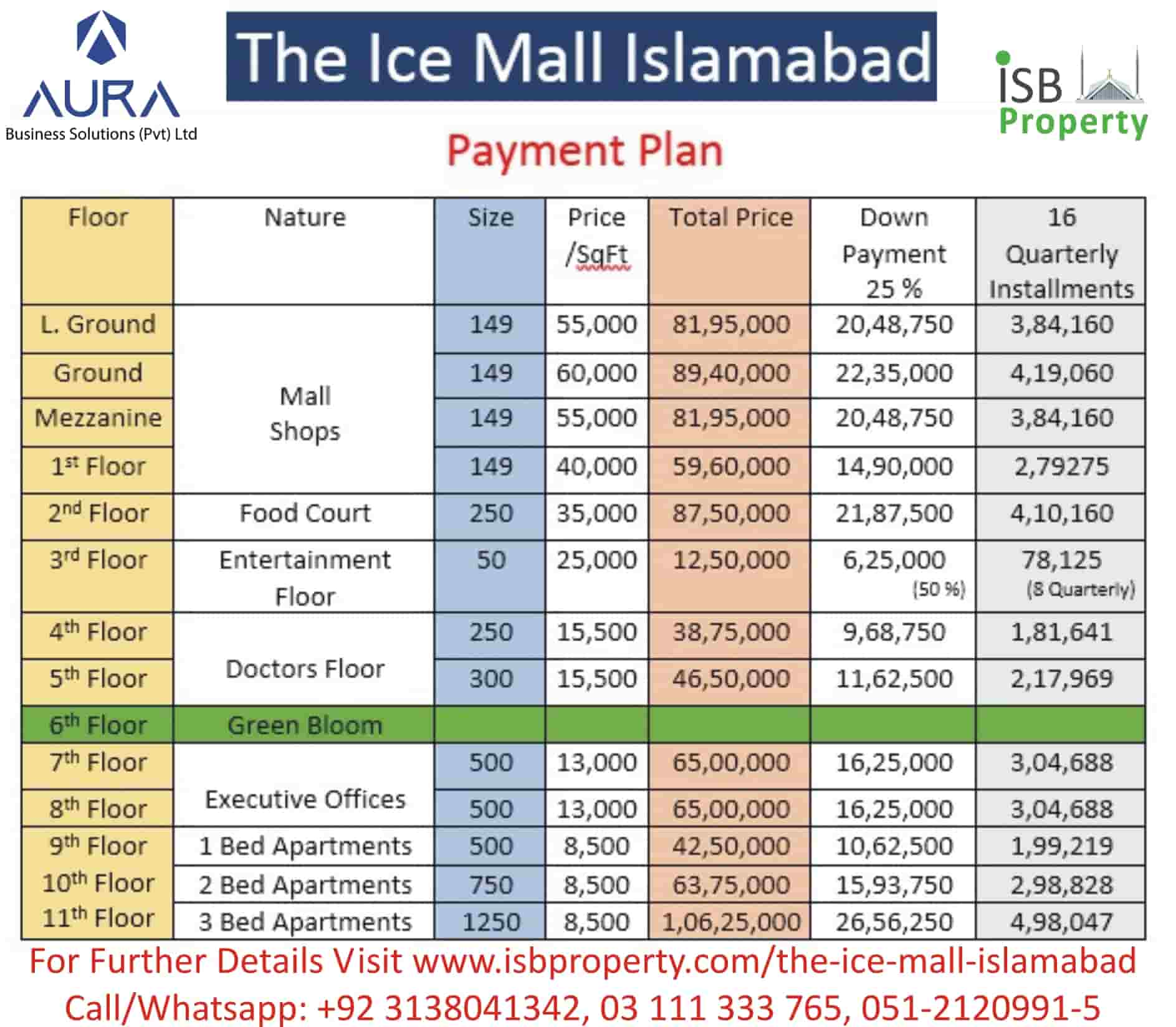 Ice Mall Payment Plan