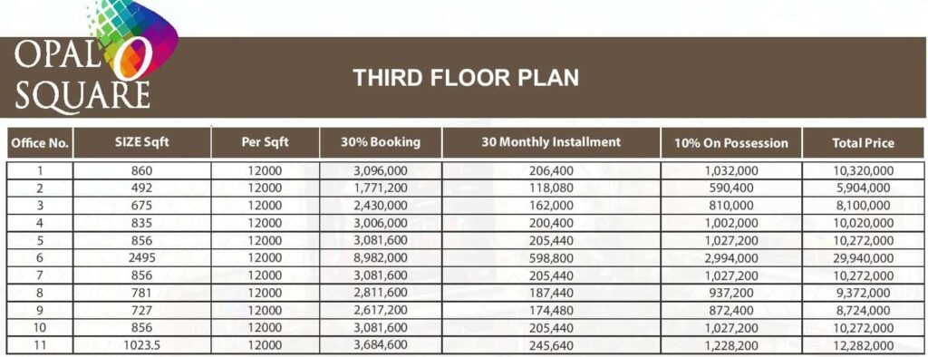 Opal Square 3rd Floor Payment Plan