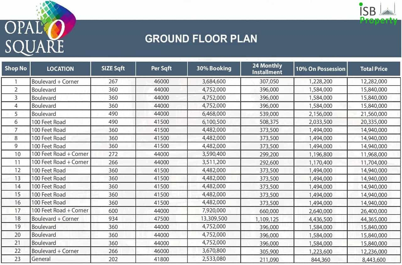 Opal Square Ground Floor Payment