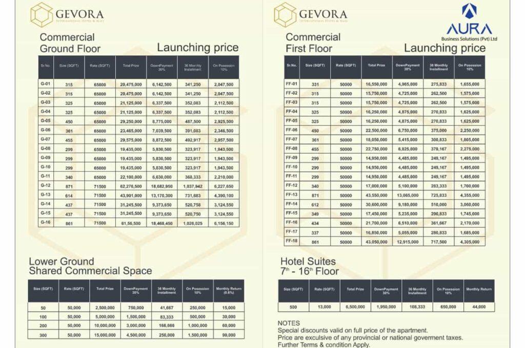 Gevora Payment Plan