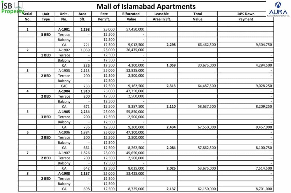 Mall of Islamabad Apartment Payment Plan 01