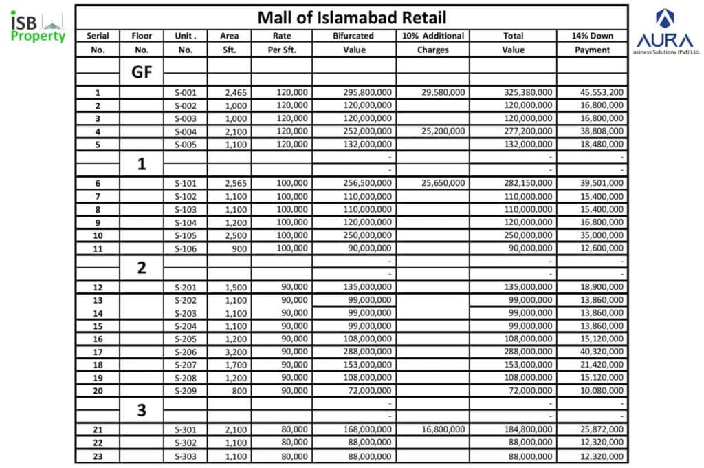 Mall of Islamabad GF Payment Plan 01