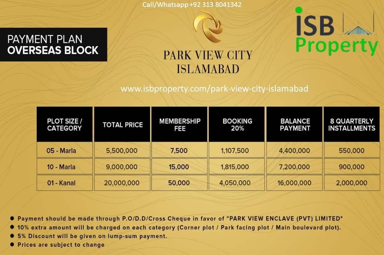 Park View City Overseas Block