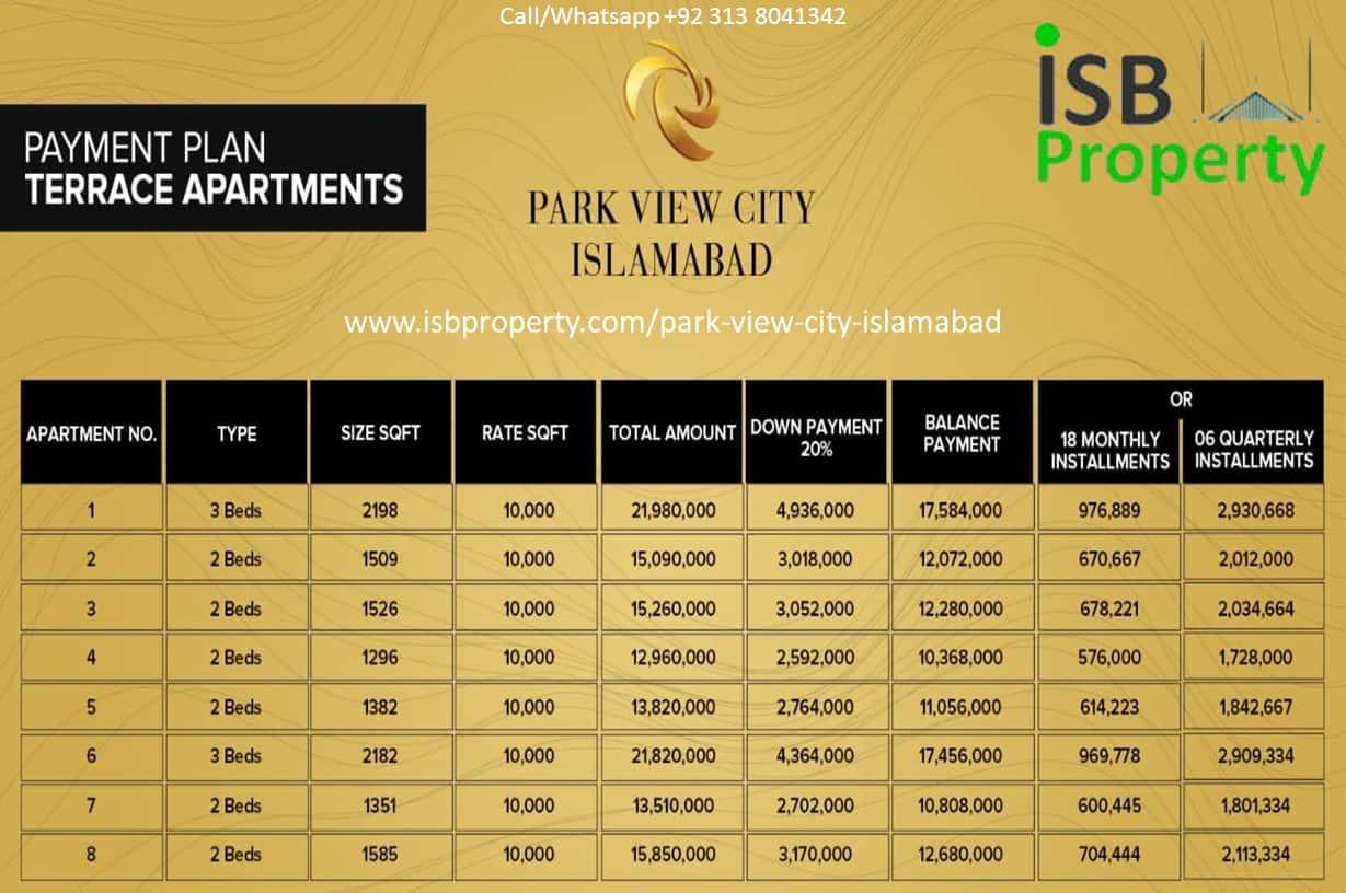 Park View City Terrace Apartments