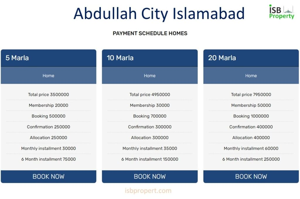 Abdulah City Homes Payment Plan