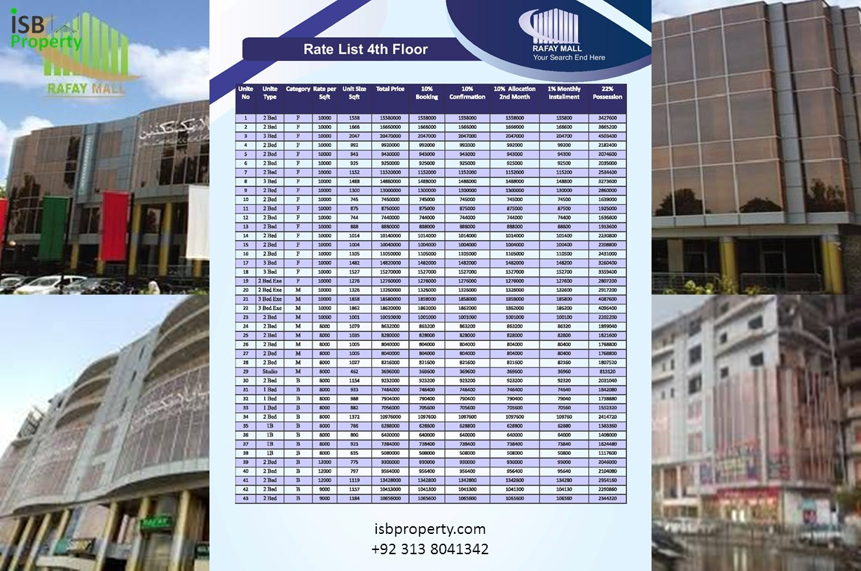 Rafay 4th Floor Apartment Payment Plan