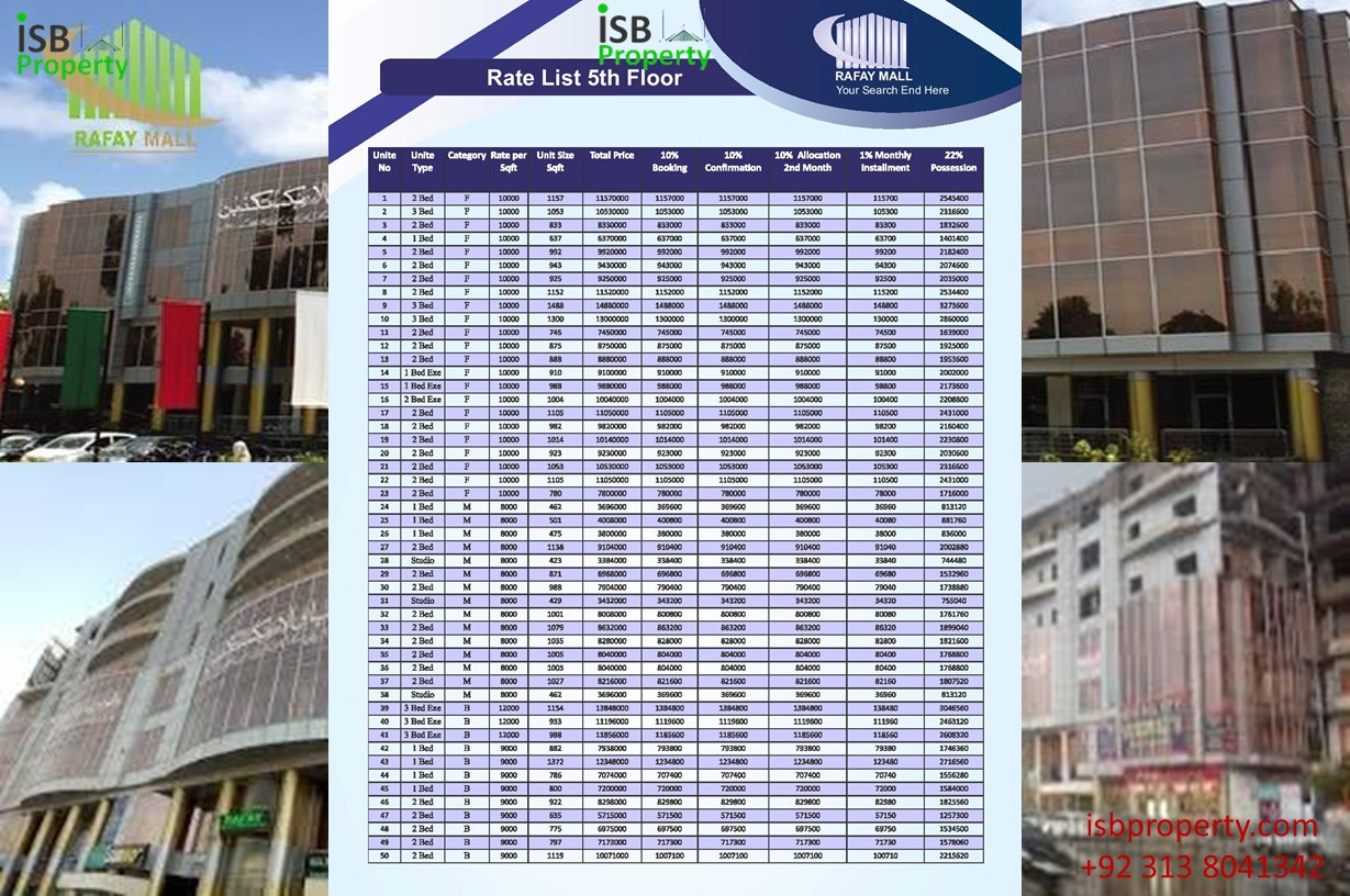 Rafay Mall 5th Floor Apartment Payment Plan