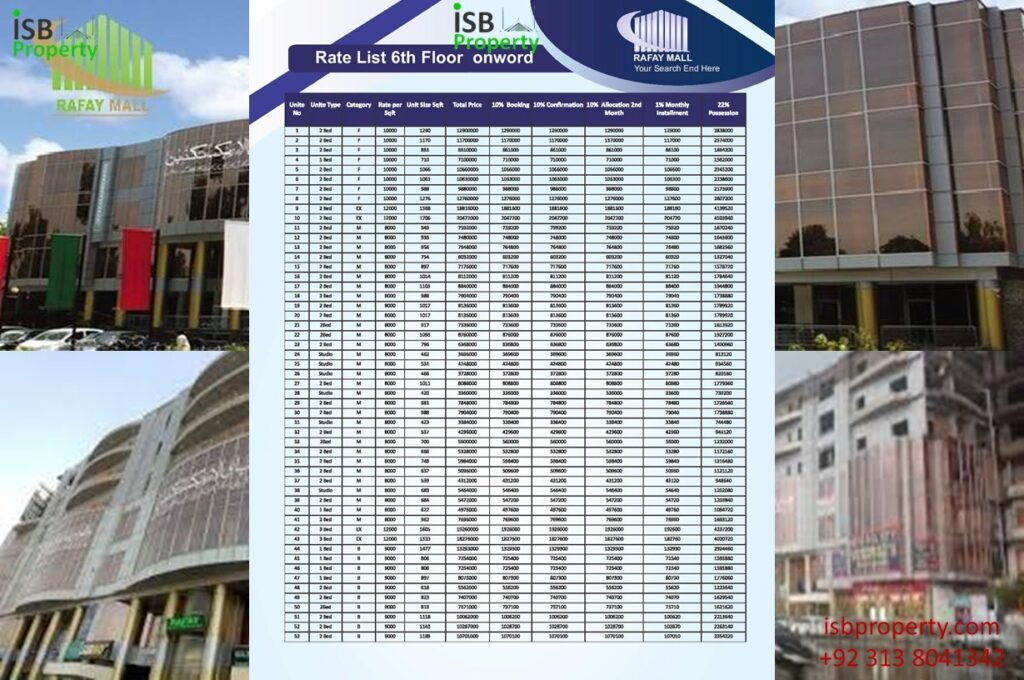 Rafay Mall 6th Floor Apartment Payment Plan