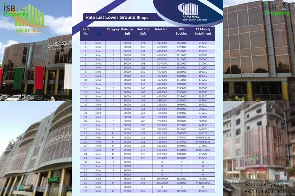Rafay Mall Lower Ground Payment Plan 01