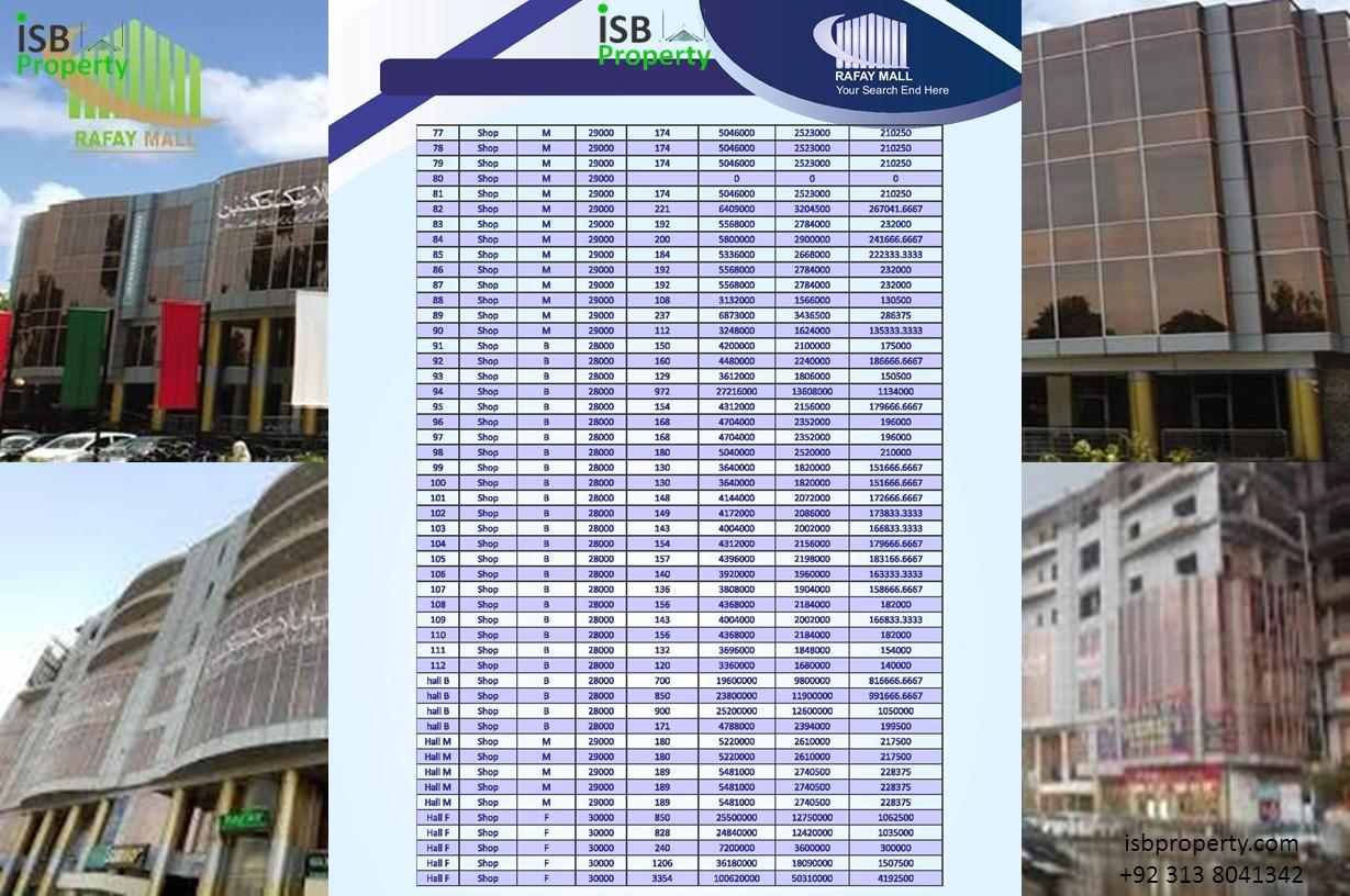 Rafay Mall Lower Ground Payment Plan 03