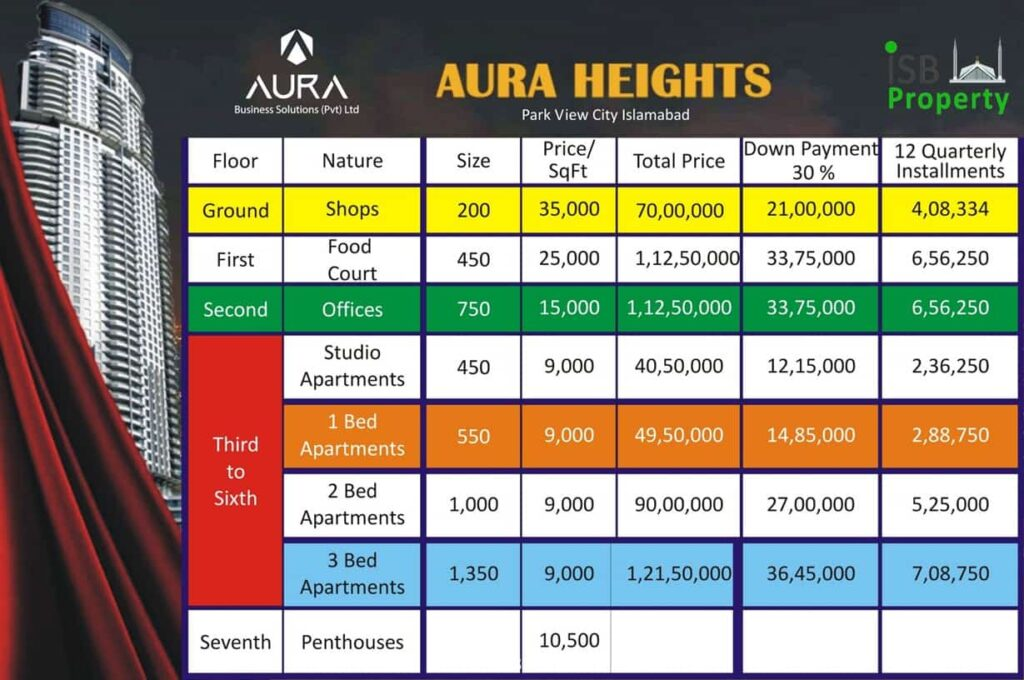 Aura Heights Payment Plan