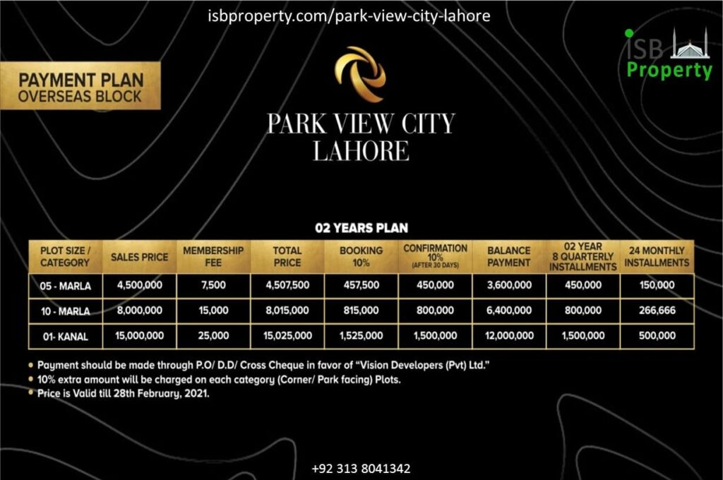 Park View City Lahore Payment Plan